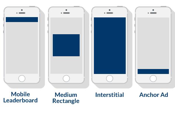 mobile Werbeformate