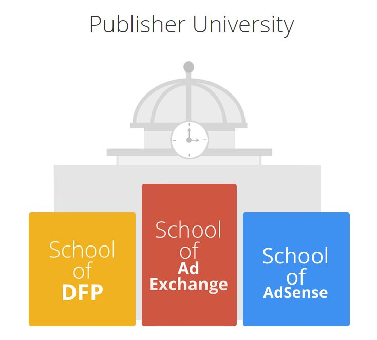 Google Publisher University