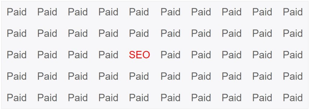 Keyword Density Paid