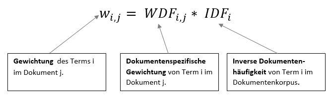 WDF-IDF Formel
