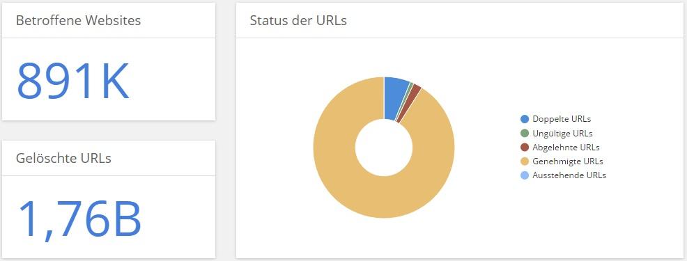 google-transparentbericht-index-loeschungen
