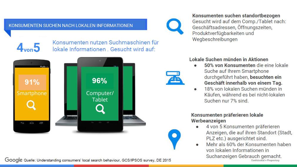 Bedeutung von lokalen Informationen bei Google