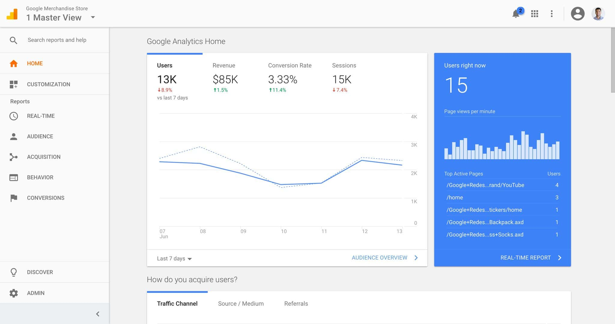 Quelle: https://www.searchenginejournal.com/new-google-analytics-home-screen-now-available-50-users/202782/
