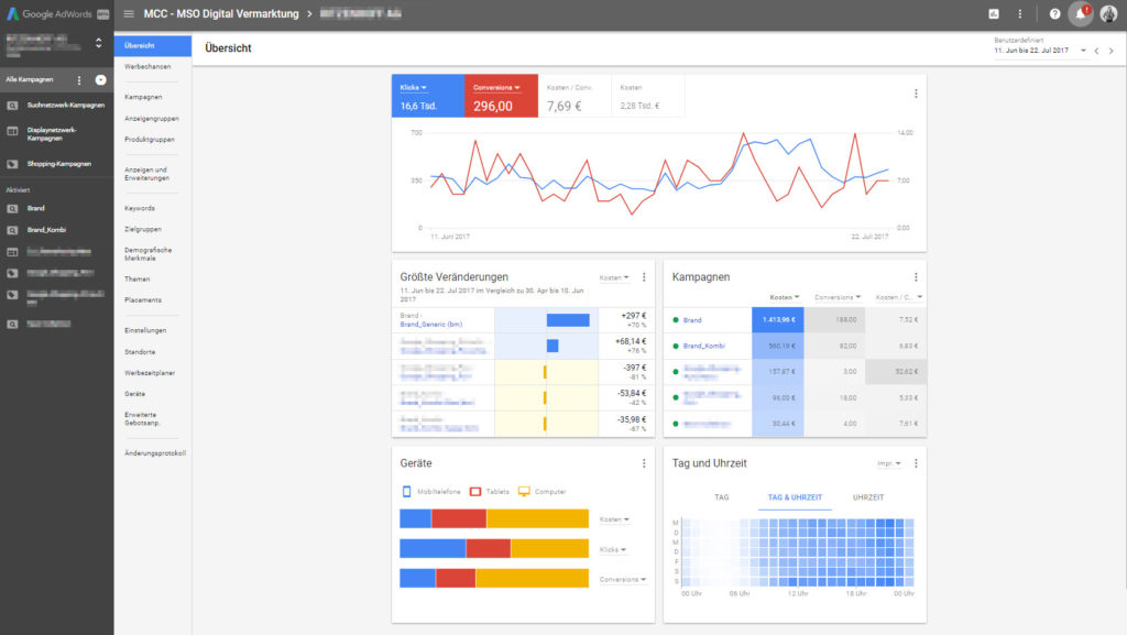 Google AdWords Redesign Startseite