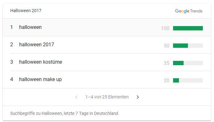 halloween suchanfragen