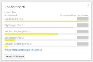 Leaderboard DFP AdServer
