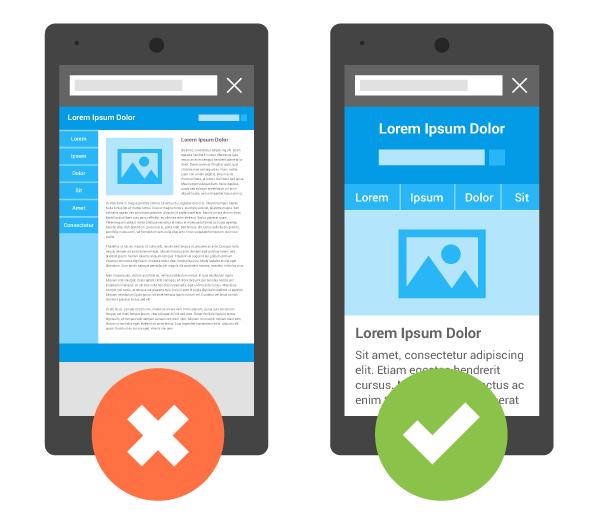 Responsive Webdesign im Vergleich