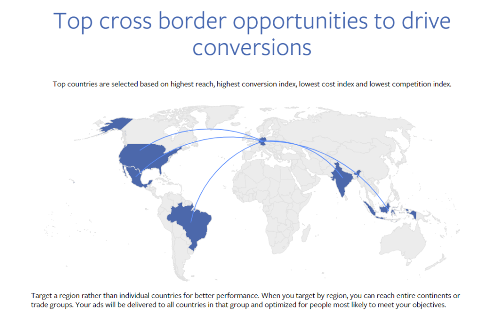 Cross Border Insights Finder