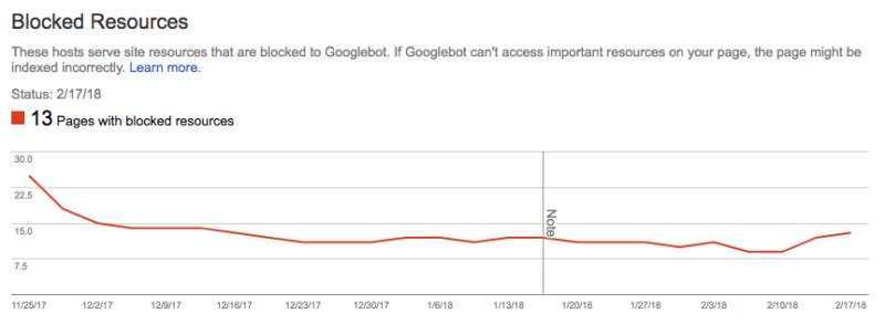 SEO Weekly: Neues in der Google Bildersuche und den Google News, Aufnahme weiterer Seiten im Mobile-First-Index und fehlerhafter Bericht in der Google Search Console