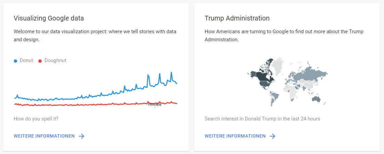 update-google-trend