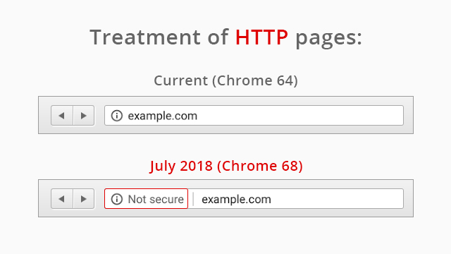treatment-of-http-pages-chrome-68