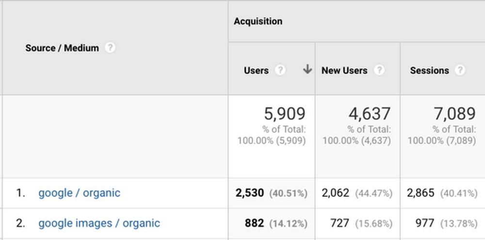 google-analytics-referer