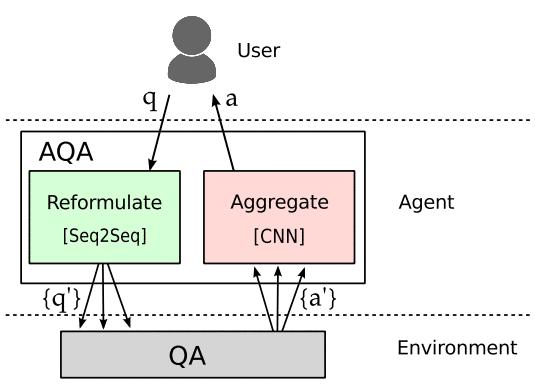 neuer-algorithmus