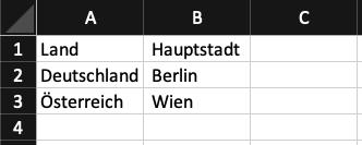 Beispiel einer CSV Tabelle