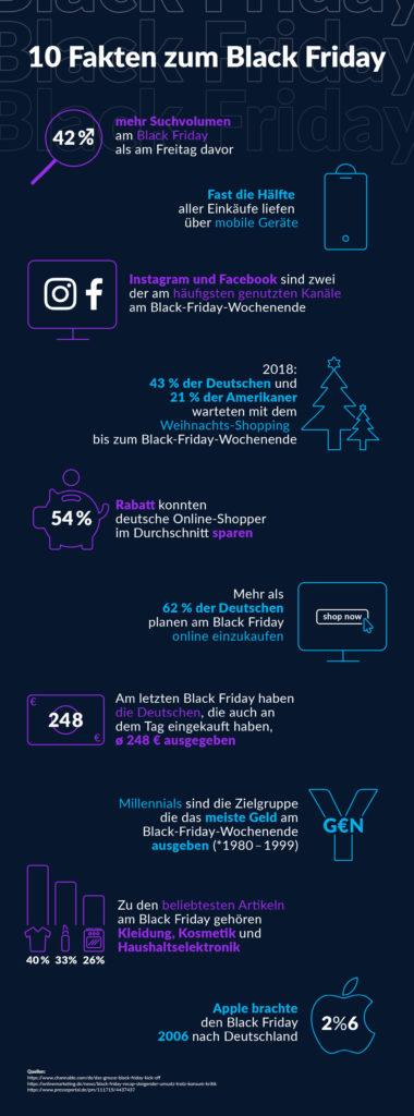 Black Friday Infografik