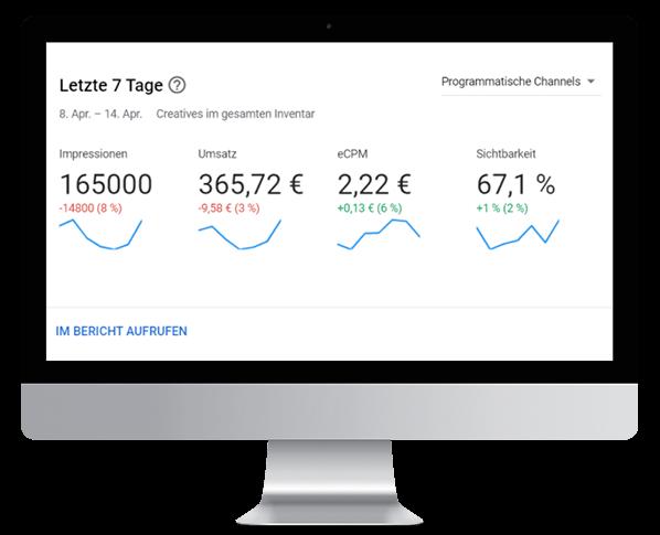 Dashboard Ad Viewability Google AdManager